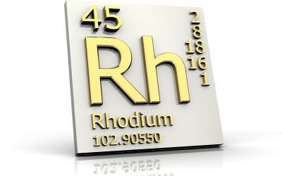 Rhodium: The Unsung Hero of Precious Metals